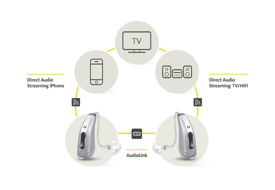 Audio Service Audio Streaming
