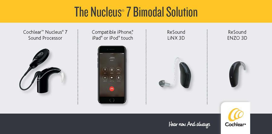N7-Bimodal-Solution-Group-Image